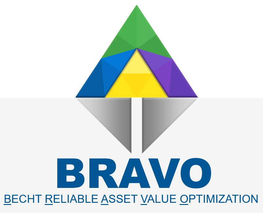 Becht's BRAVO – The Next Evolution in Driving Margin Improvement