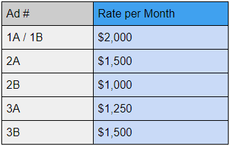 COM EnergyNow Monthly Banner Rate