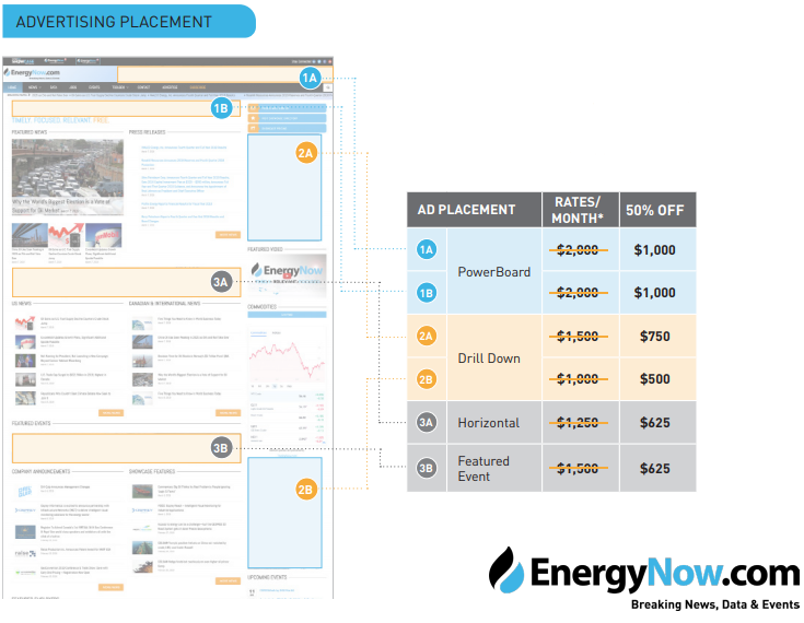 EnergyNow Black Friday Deals Pricing Info