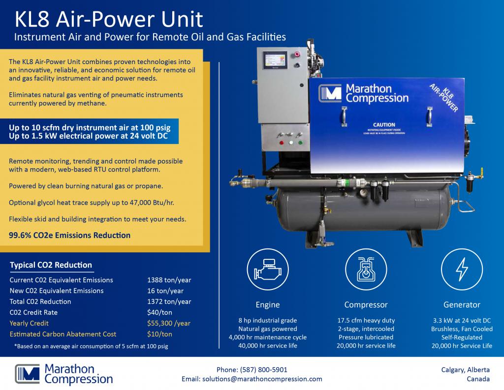 KL8 Air-Power Sales Sheet