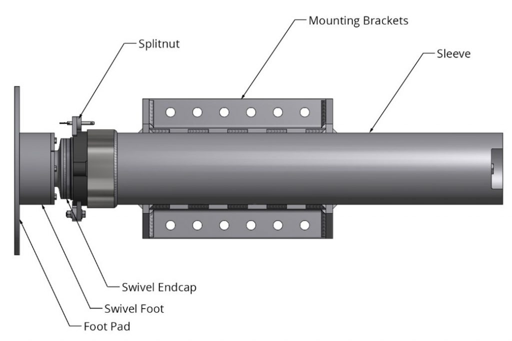 Leveling Cylinders – The Key to Stability 1