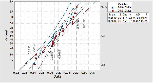 Optimizing Information from Thickness Data - Becht 4