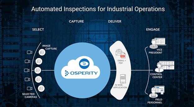 Osperity Revolutionizes Industrial Asset Inspections