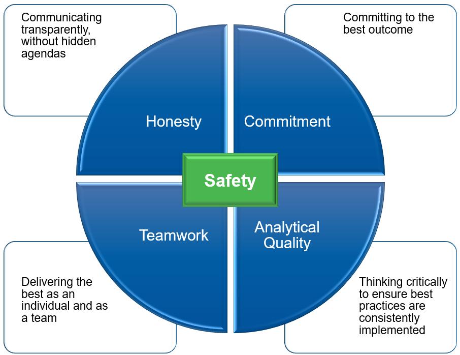 Strategic Business Planning - Equipment Health is an Investment NOT an Expense - Becht 1