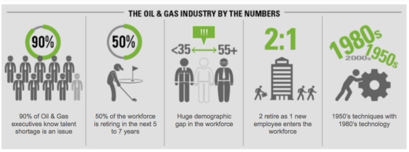 The Oil Industry 2020 – Winners, Losers and Everything In Between – Muscle Memory - Becht