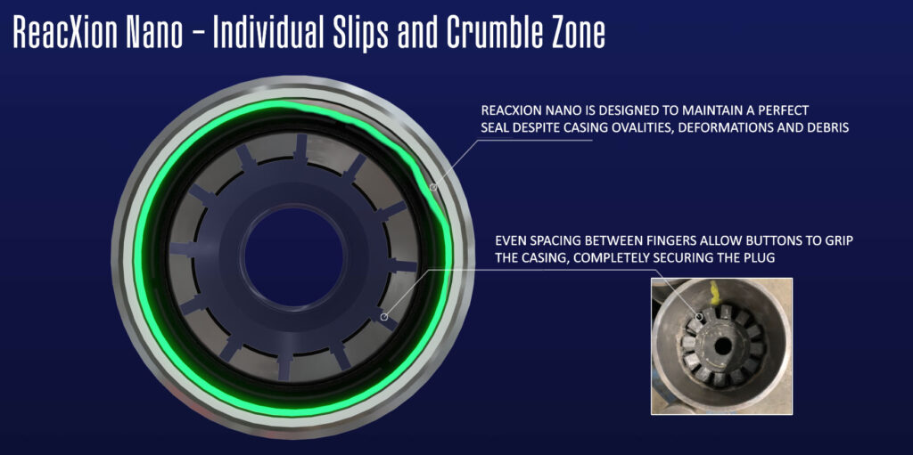 The Reacxion Nano Degradable Frac Plug Provides Stellar Performance In Debris, Deformed And Regular Casing 2