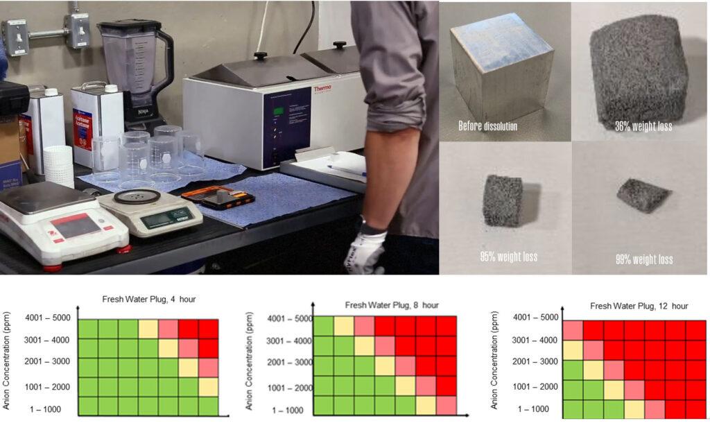 The Reacxion Nano Degradable Frac Plug Provides Stellar Performance In Debris, Deformed And Regular Casing 5
