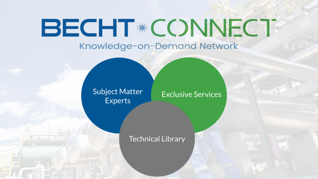 Unit Health Assessments an Affordable Feature of BechtCONNECT