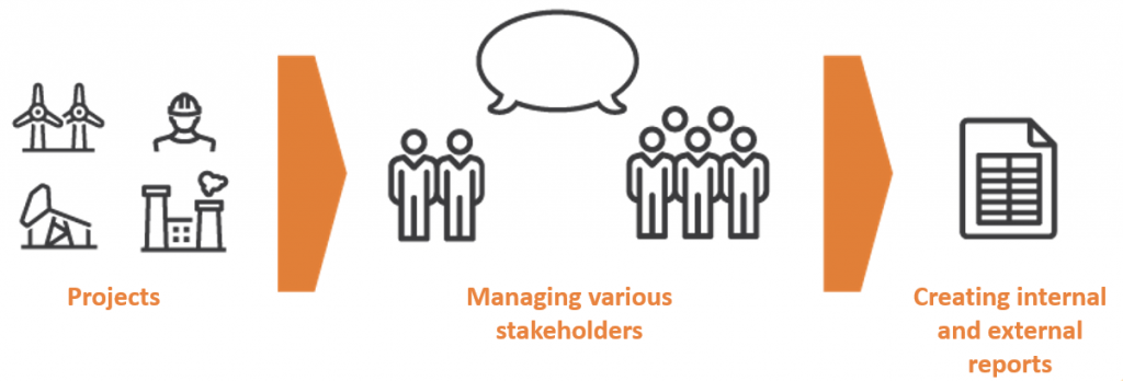 What is Stakeholder Information