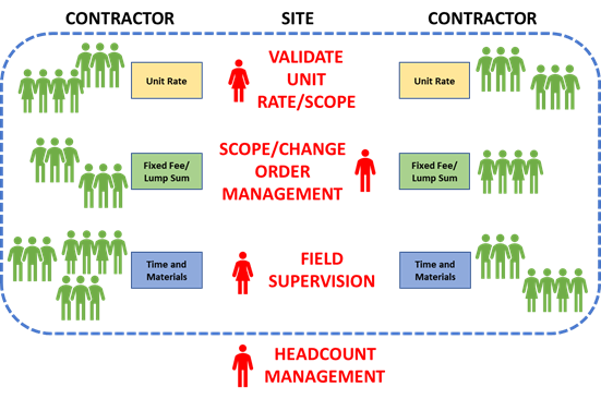 Why Doesn't a Great Maintenance Process Equal Great Results (Part 2) - Becht 4