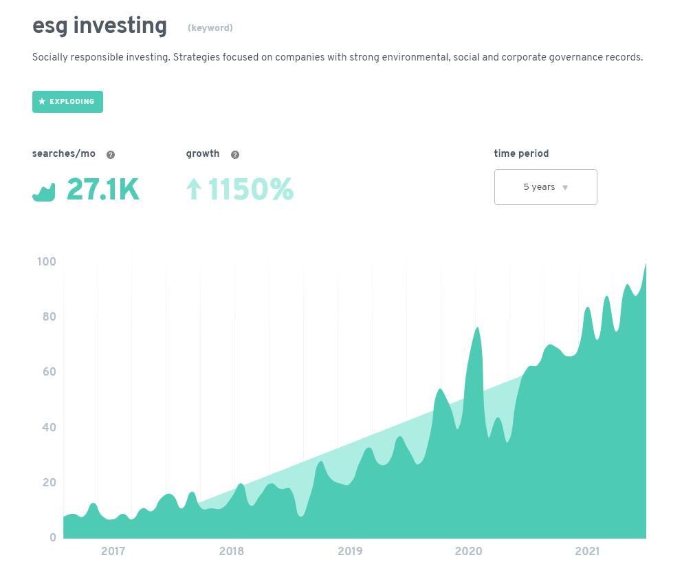 esg-investing_exploding-topics