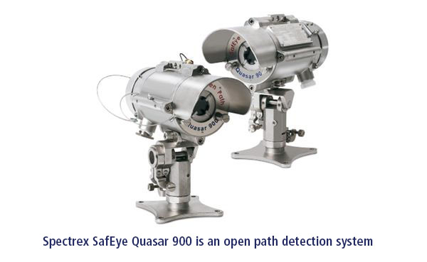 safeye900